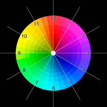 TimeTree color wheel